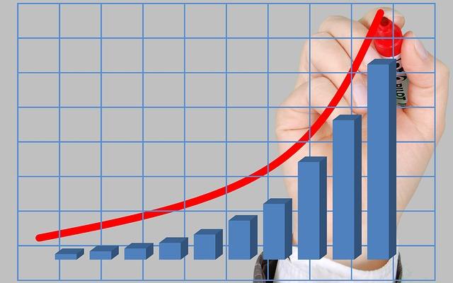 růst úspor
